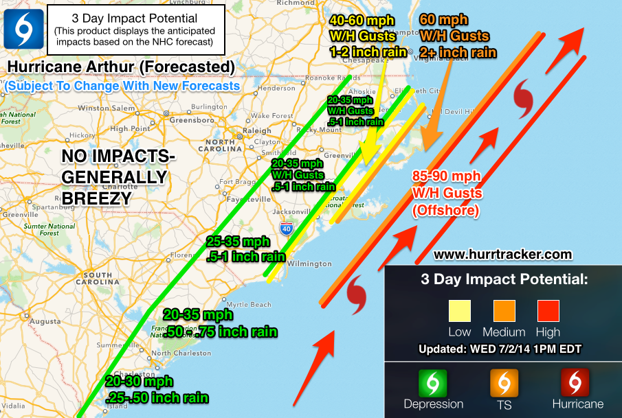 Here are the anticipated conditions & impacts based on the latest NHC forecast track. Subject to change with future forecasts. Any slight westward deviation in the NHC track could bring Hurricane conditions very near or on the coast. It is going to be a VERY close call.   Always consult with local authorities regarding local decisions & evacuations.