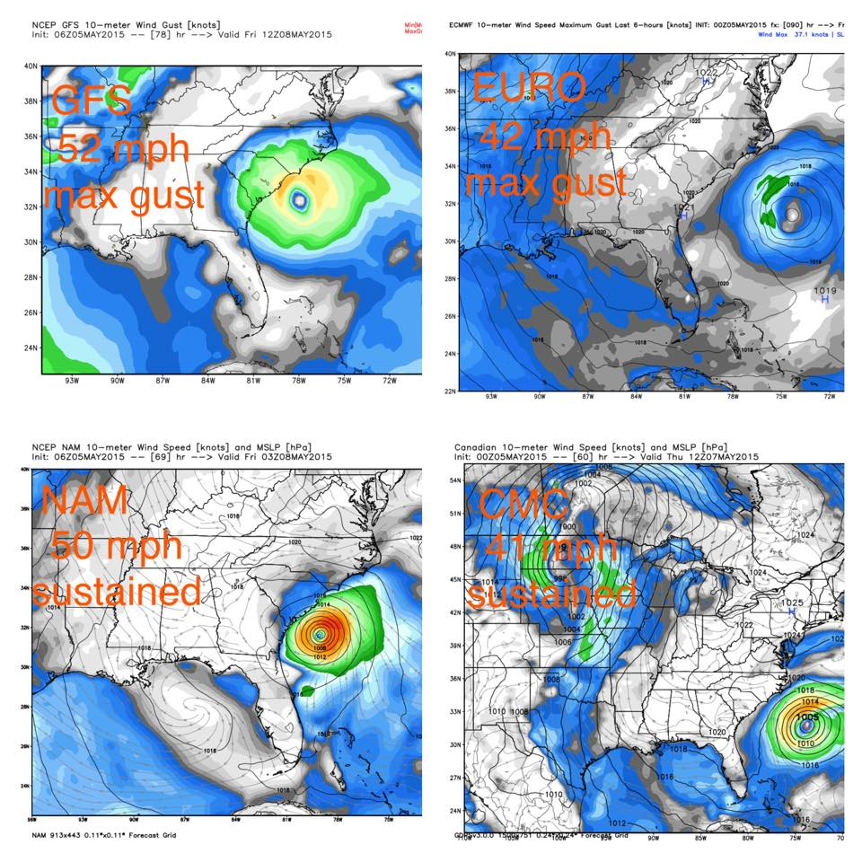 A look at the latest models at peak intensity.