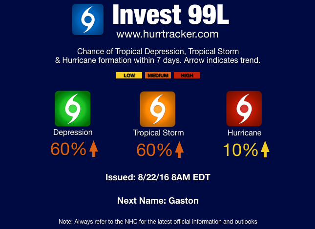 Invest 99L has a medium chance of development over the next 5-7 days. Chances are rising.