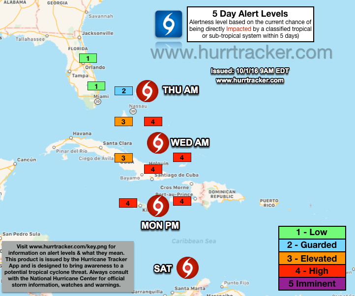 Hurricane Tracker App 5 Day Alert Levels