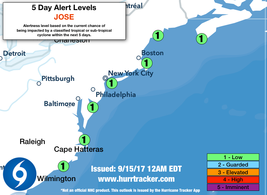 "We havde issued ""Low"" 5 Day Alert Levels from NC to SE Canada as high pressure over the western Atlantic has been trending stronger and may cause Jose to get closer to the coast than forecasted."