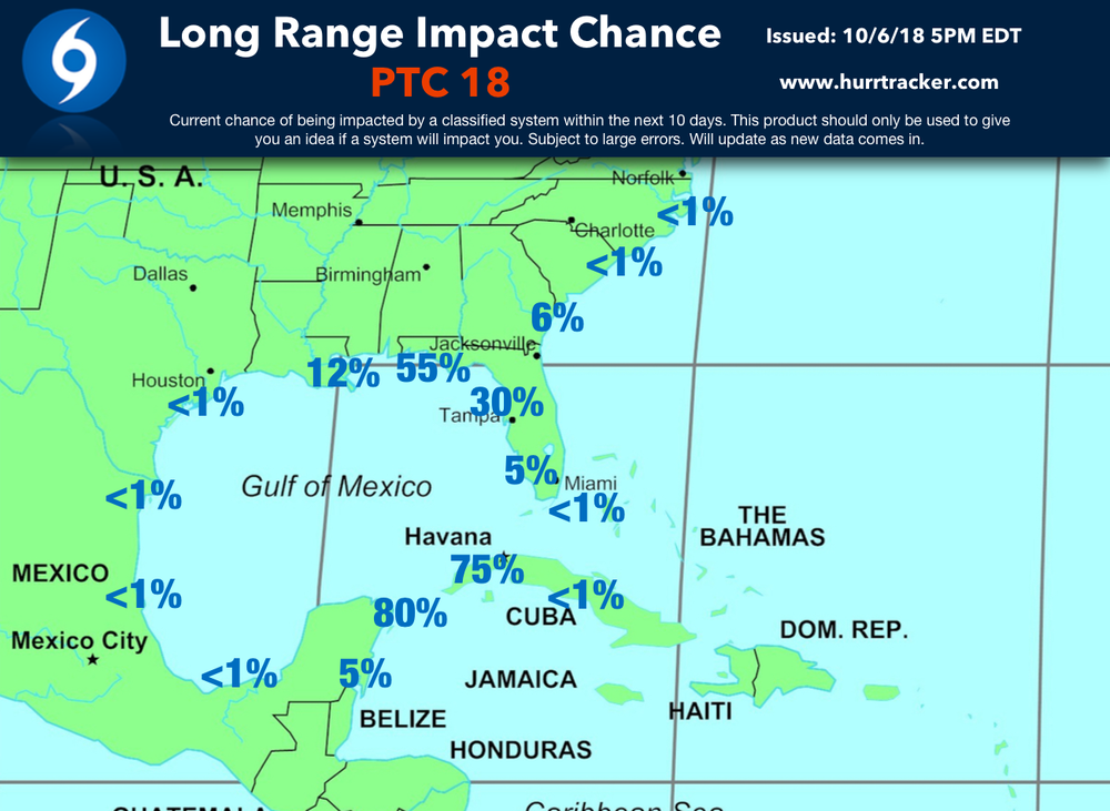 Our Long Range Impact Chance graphic.