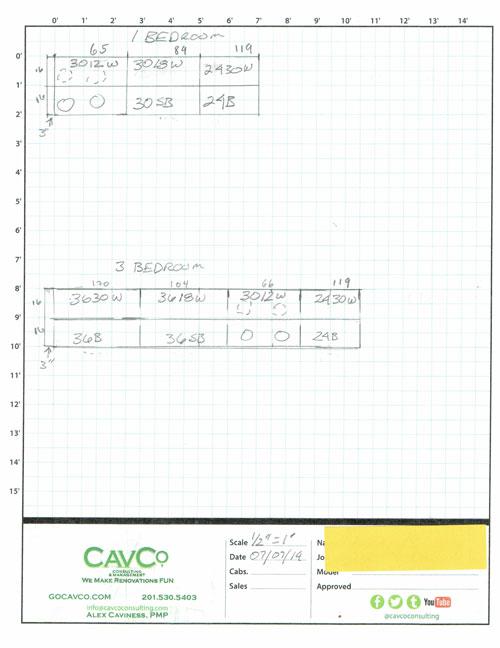 Kitchen Layout I M Not Assuming You Don T Know How To Use A Scale I M Just Saying That Graph Paper Is Much Easier You Can Buy Any Size Graph Paper