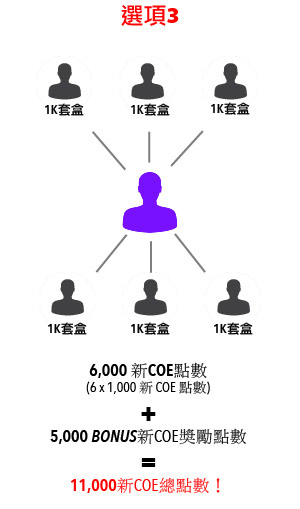 Option3-graph-c.jpg