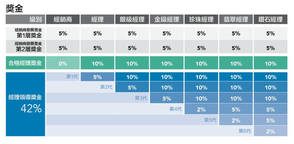 email chart Chi v2.2.jpg