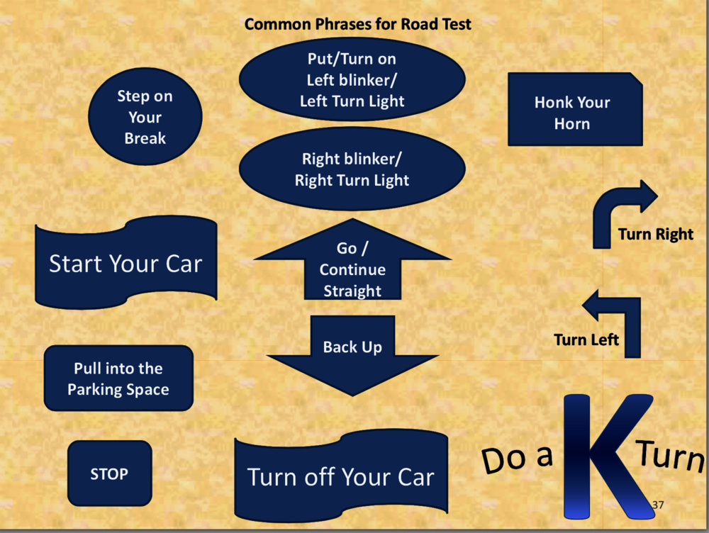 DMV-Common Phrases For Road Test.png