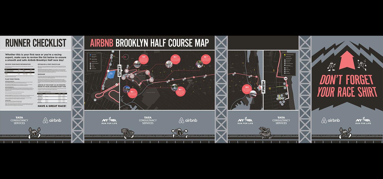 Joseph Inglis - Nyc marathon course map pdf
