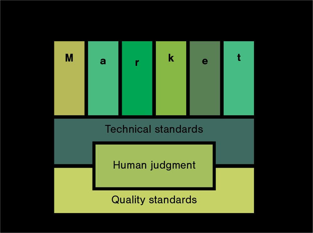 A platform for humans