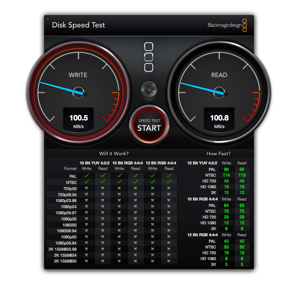 Read/Write speeds using the 2TB My Passport Pro in a RAID 1 array.