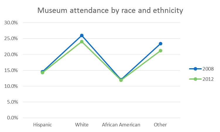 race and ethnicity.png