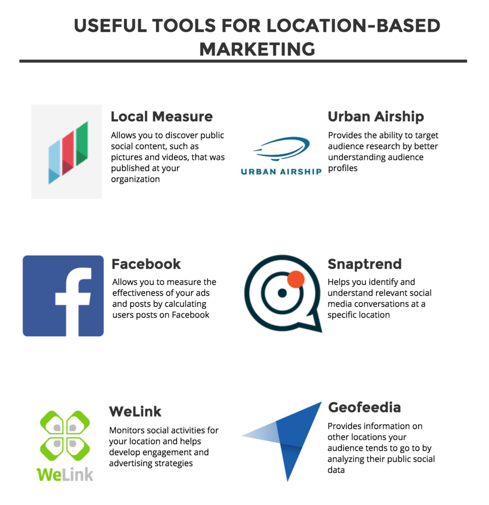 location based social networks Check out these location-based social networks to find out what's up coming and spend your uptime socializing page: 1.