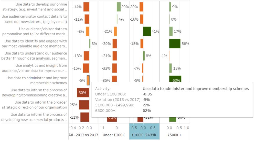 PC Screenshot of arts & metrics Website  - Source: http://artsmetrics.com/en/digital-culture-report-2017-use-of-data-in-cultural-institutions/