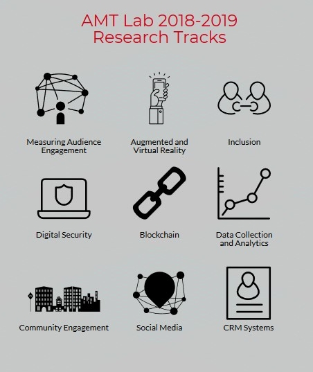 research tracks.jpg