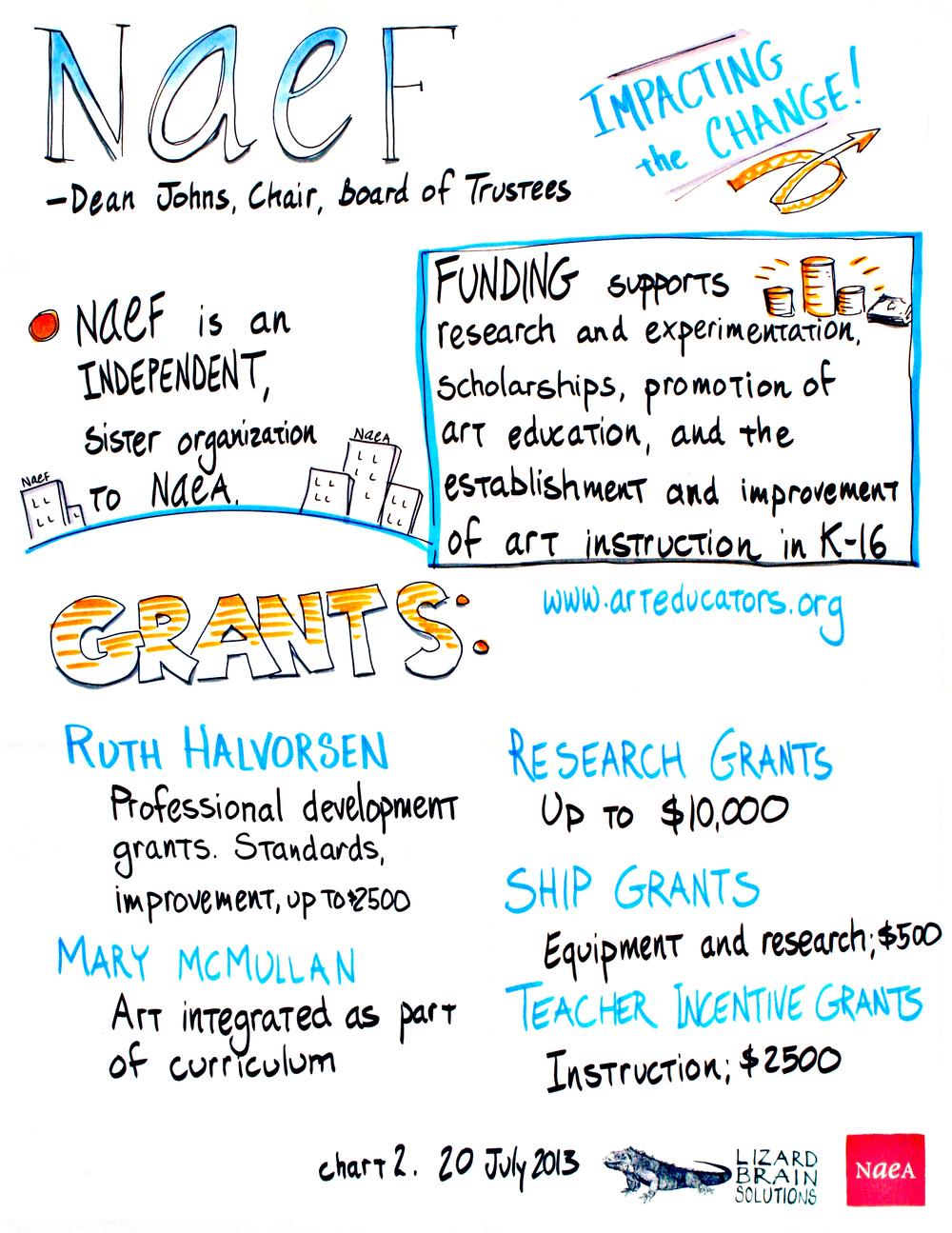 NAEA 20 July 2013 chart 2 NAEF.jpg