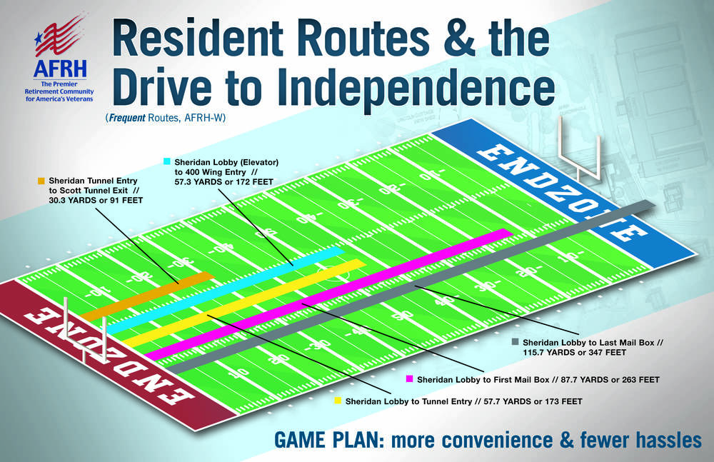 AFRH resident distance chart_1.jpg