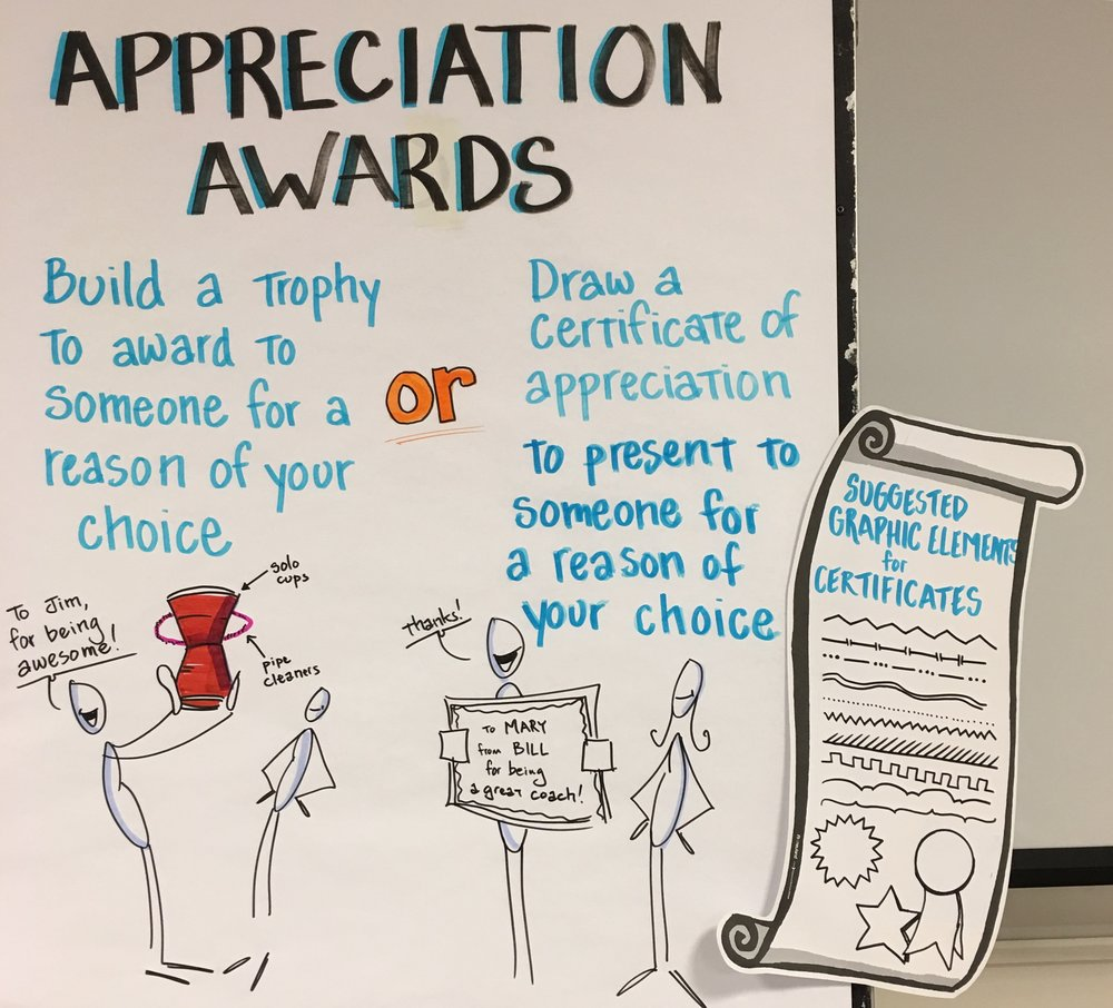 energizer appreciation awards lizard brain solutions