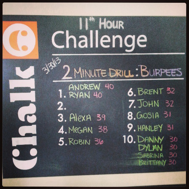 @chalkgyms challenge board is a great motivation! #fitspiration #sweat #workoutdrills #workout #fitnessaddict #burpees (at Chalk Gyms)