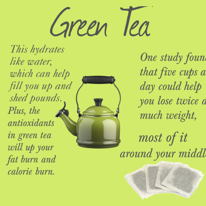 A new health and fitness goal for myself!   #tea #greentea #tummy #midsection #fatburn #womenshealth