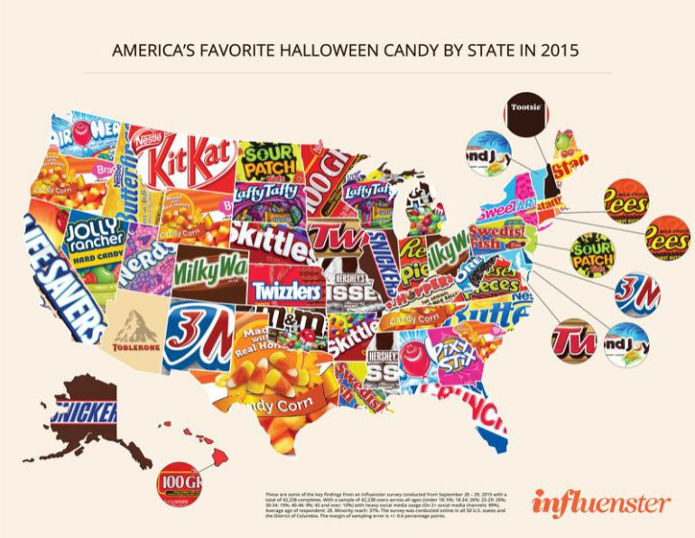 A new map shows the most popular Halloween candy by state. (Influenster)