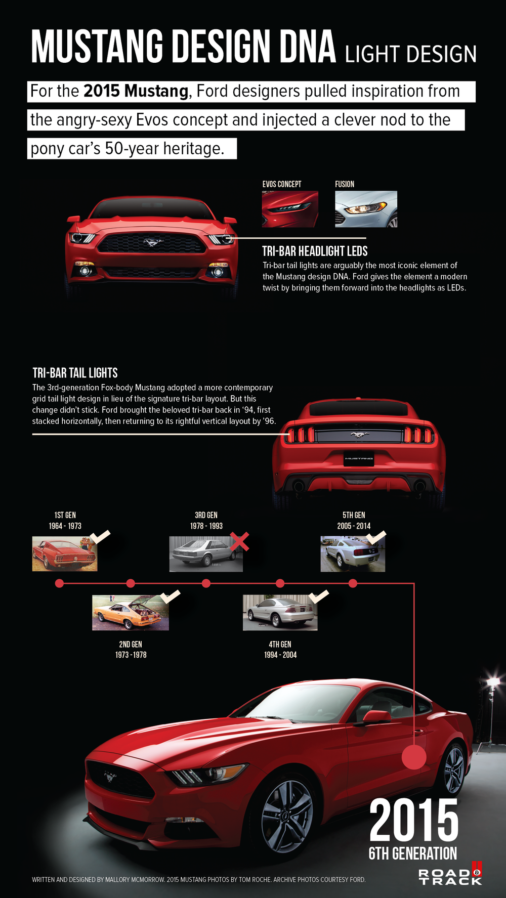 mustang_infographic_wlogo.png