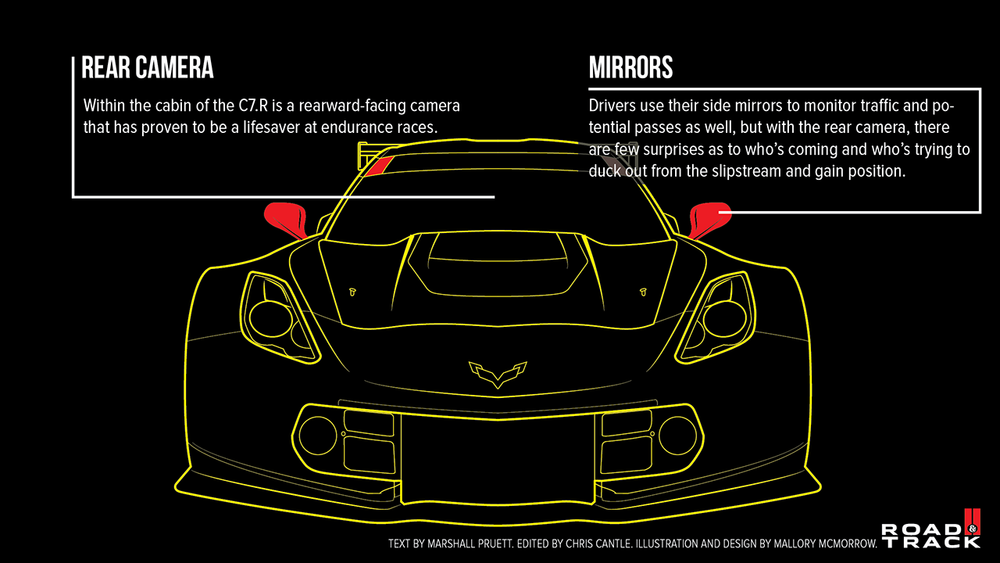 c7r_facts_mirrors.png