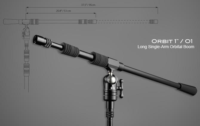 ORBIT 1 / O1 -