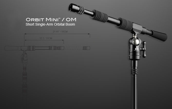 ORBIT MINI / OM -