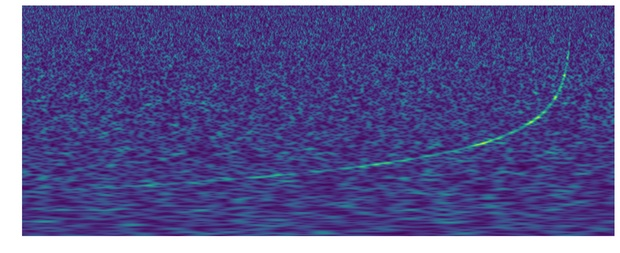 This spectrogram combined the signals from both Hanford and Livingston detectors to show the characteristic sweeping chirp. As the neutron stars came closer to each other, circling faster, they produced higher frequency gravitational waves shown by the greenish line sweeping upwards. (Credit: LIGO)]