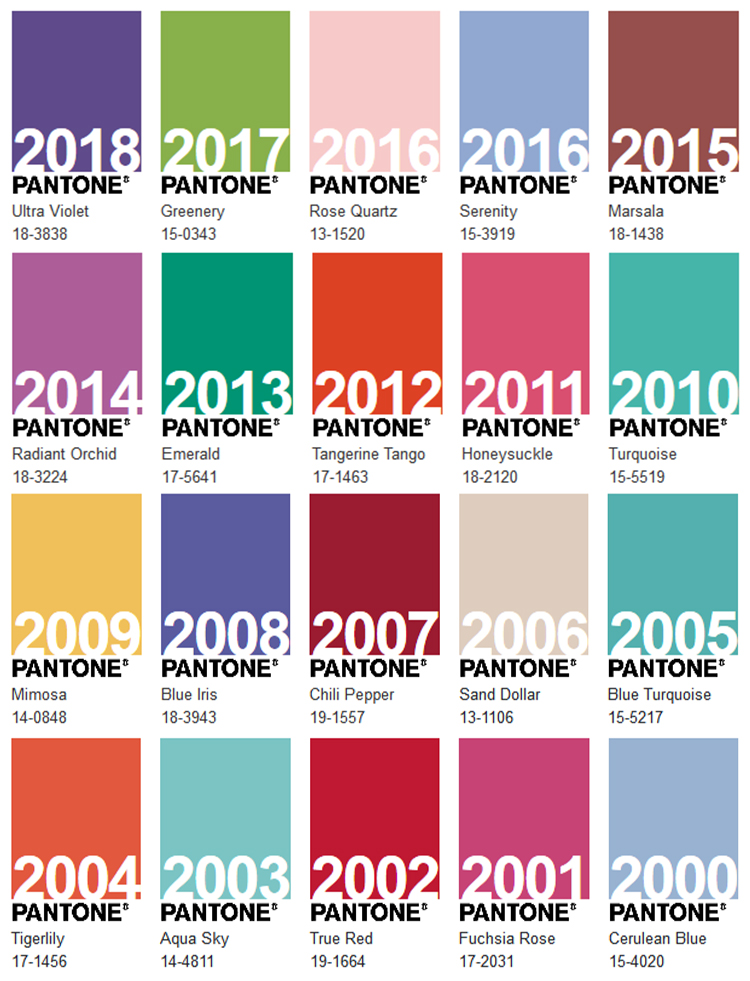 PantoneColoroftheYear.jpg