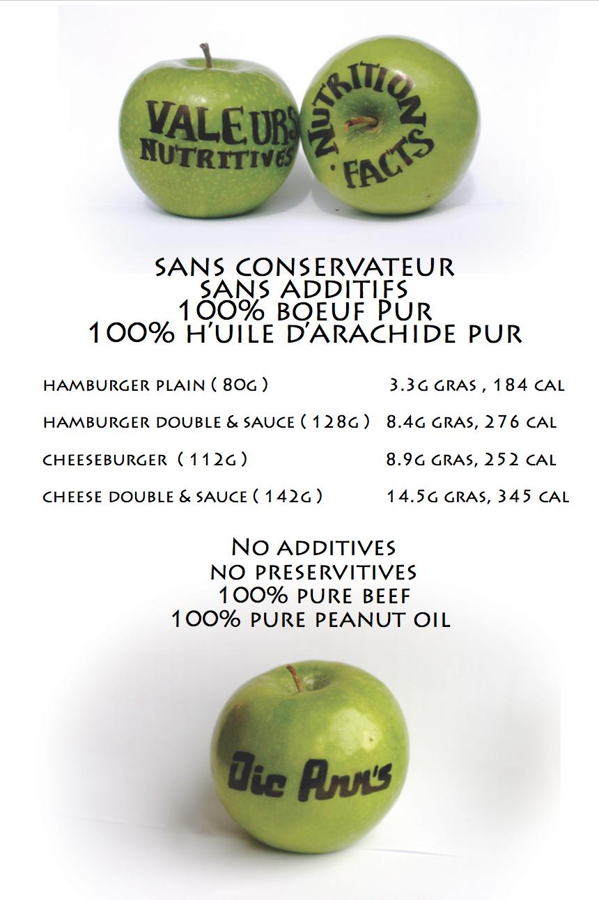dic_anns_valeurs_nutritives