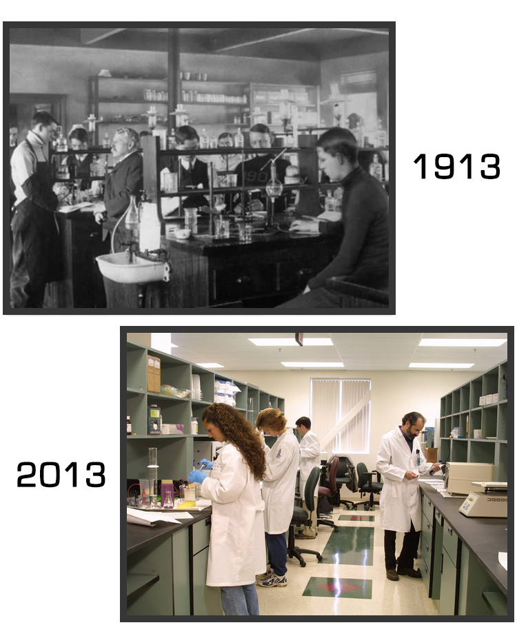 Biology 1913-2013 Comparison.png