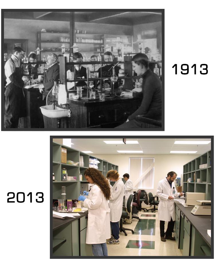 Biology 1913-2013 Comparison.png