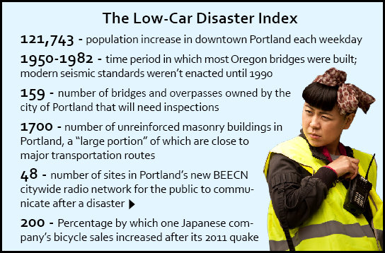 Source: Portland Afoot (www.portlandafoot.org)