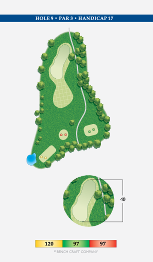 Sun_Country_Golf_ (9).png