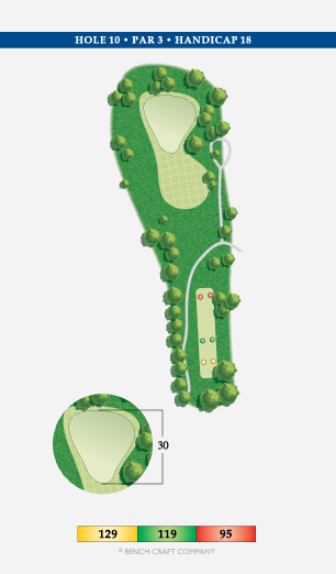 Sun_Country_Golf_ (10).png