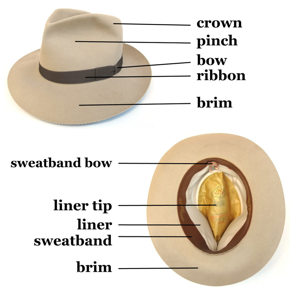 anatomy of a hat.jpg
