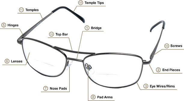 anatomy of eyeglasses.jpg