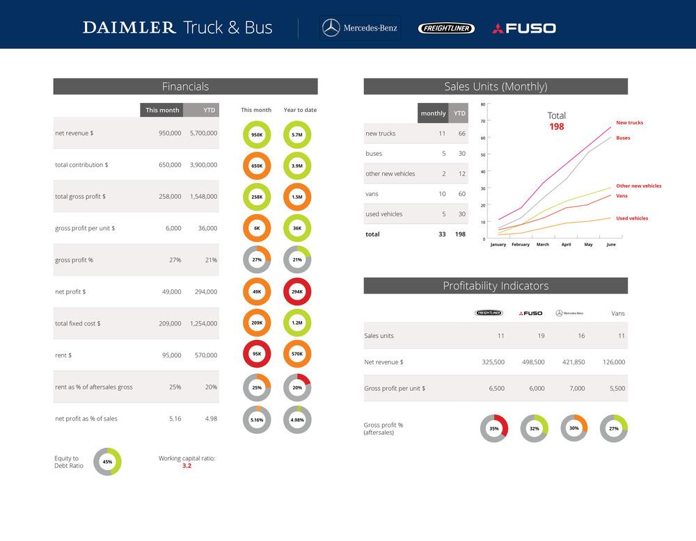 Daimler Truck and Bus_screen 01.jpg