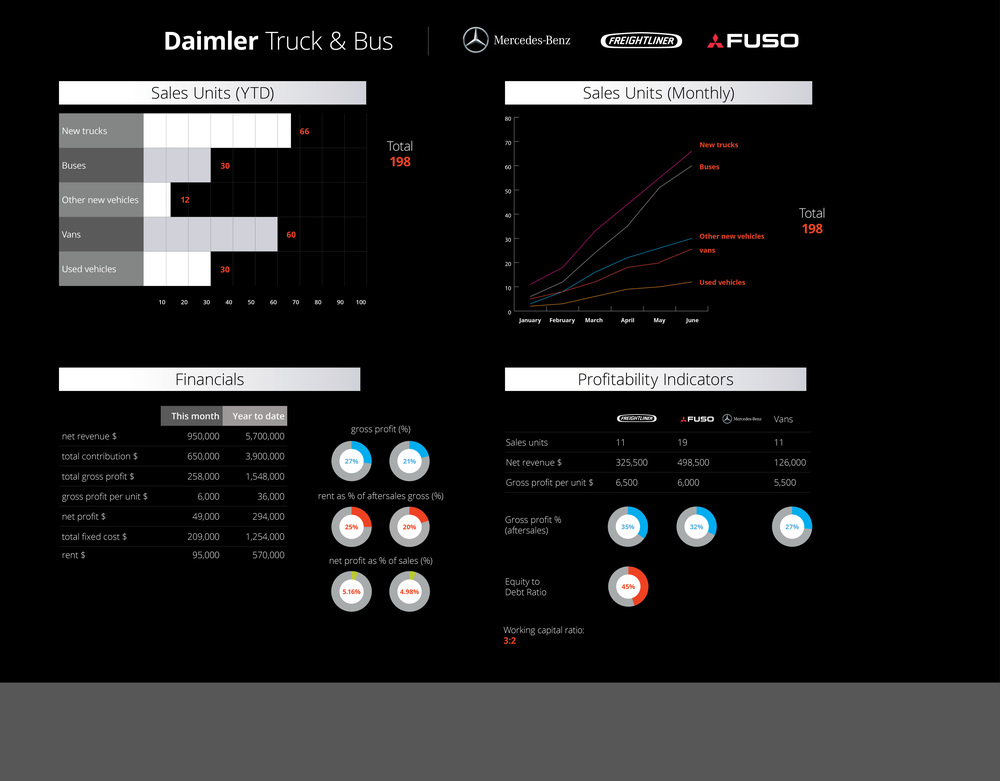 Daimler Truck and Bus.jpg