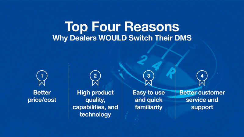 Download the full report on changing technologyin the dealership here. -