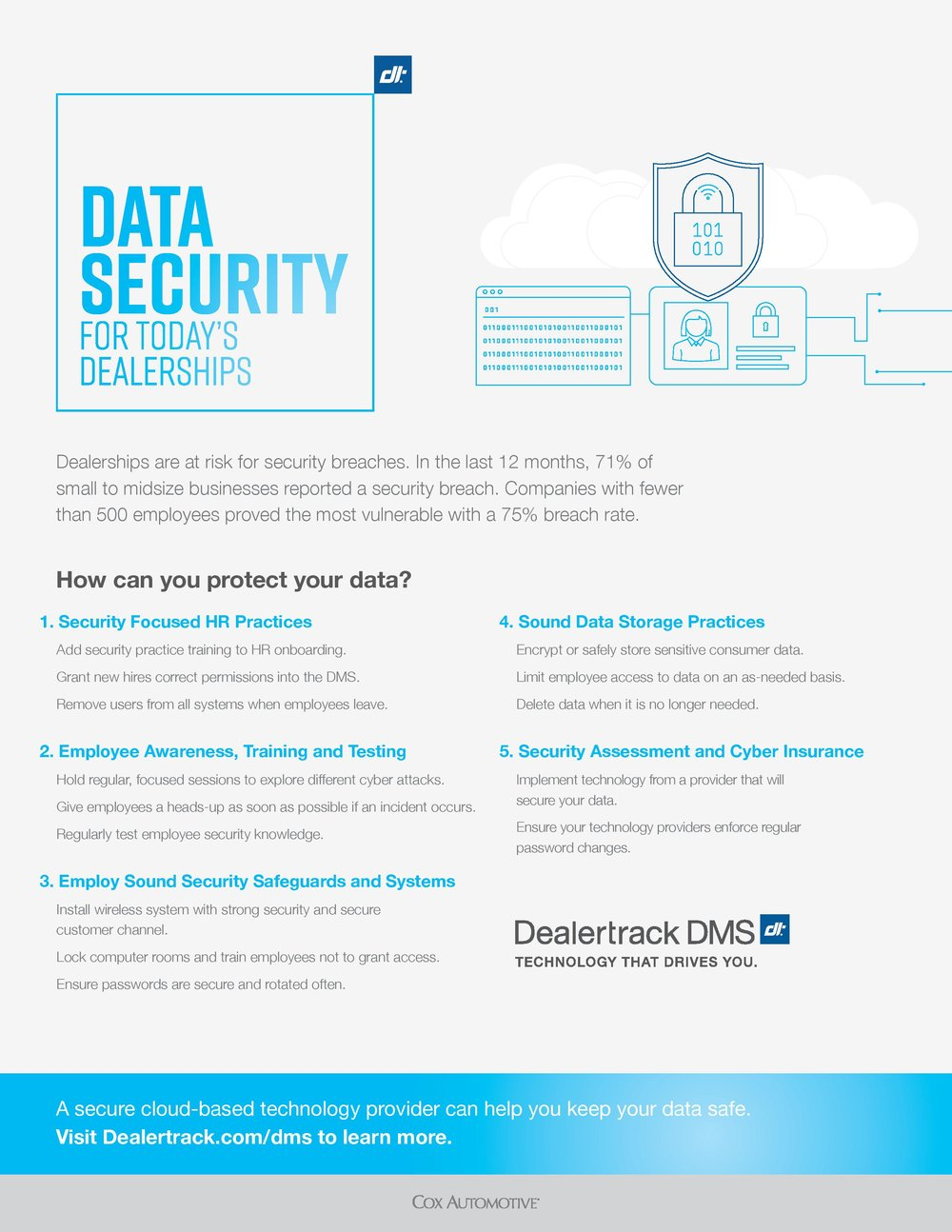 Data Security for Today s Dealerships-page-001.jpg