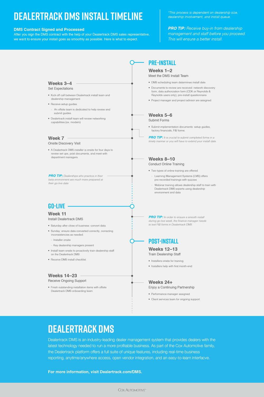 DLR17-0143_Install_Infographic_Digital.png