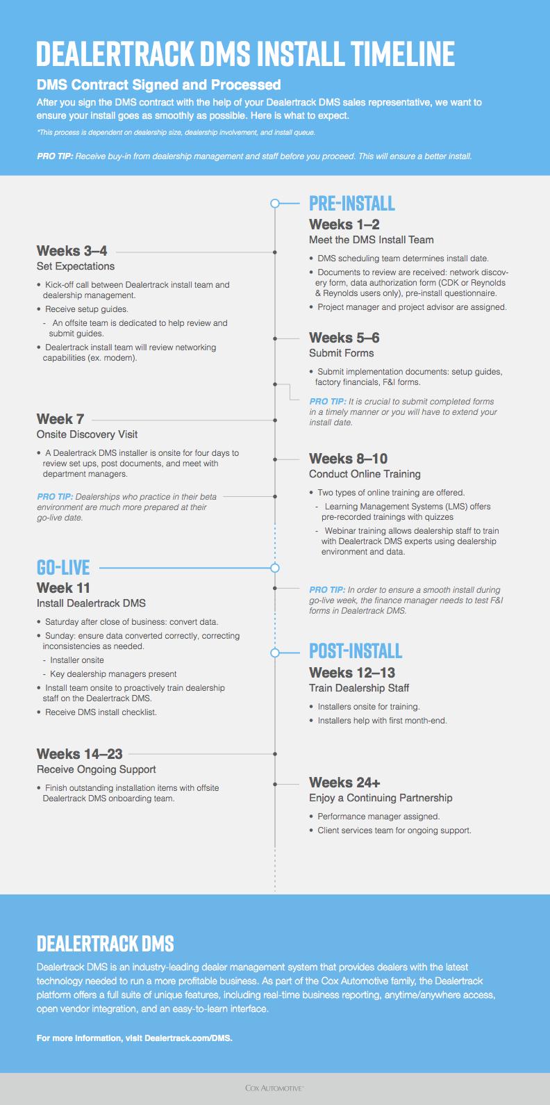 DLR17-0143_Install_Infographic_Digital_V2.png