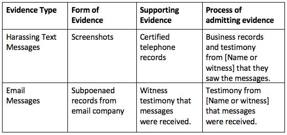 Evidence List sample