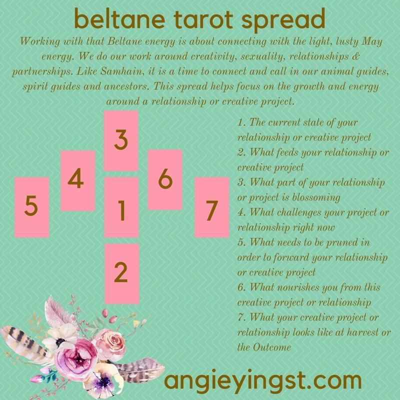 beltane tarot spread — angie yingst