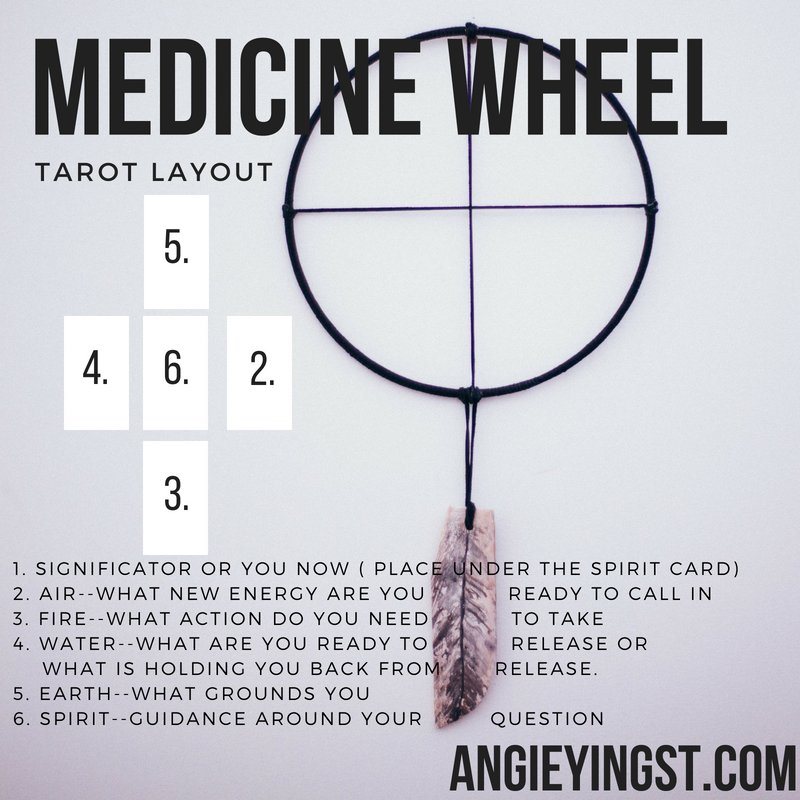 medicinewheellayout.jpg