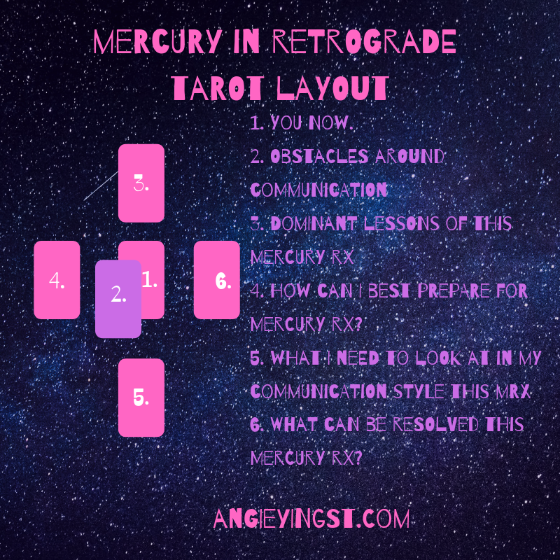 mercury in retrograde tarot layout.png