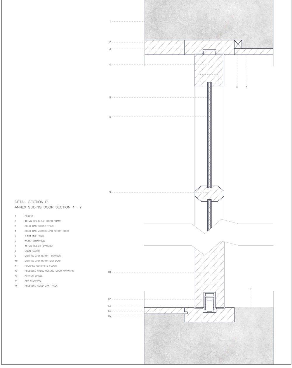 Røntofte Annex Sliding Door Detail, Megan Blake, 2017.