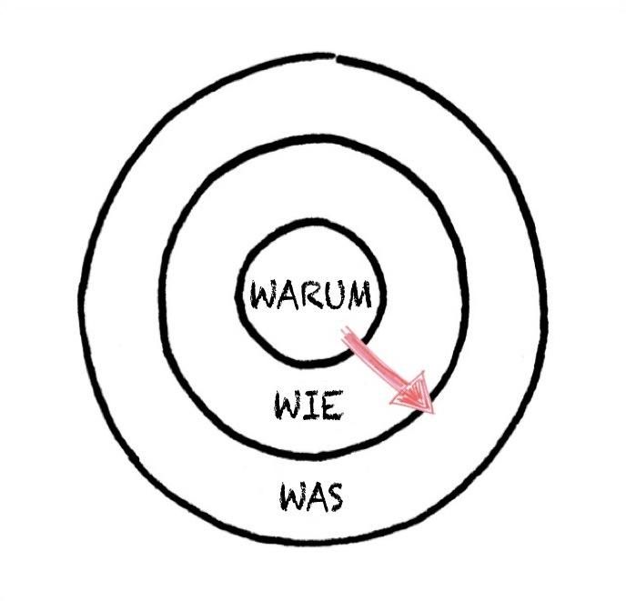 Goldener Kreis.jpg
