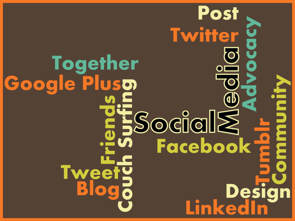 Word Cloud I created describing Social Media.